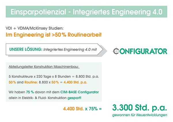 engineering plaene generieren